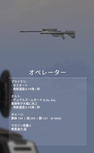 ヴァロラント 武器 オペレーター