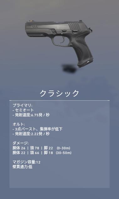 ヴァロラント 武器 クラシック