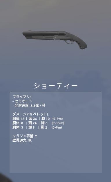 ヴァロラント 武器 ショーティー