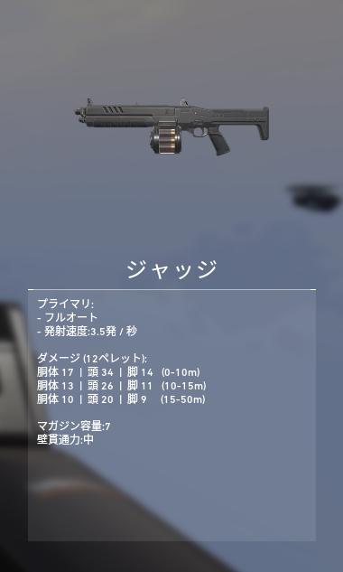 ヴァロラント 武器 ジャッジ