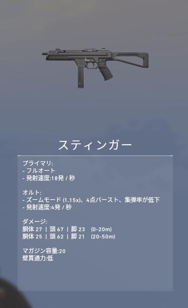 ヴァロラント 武器 スティンガー
