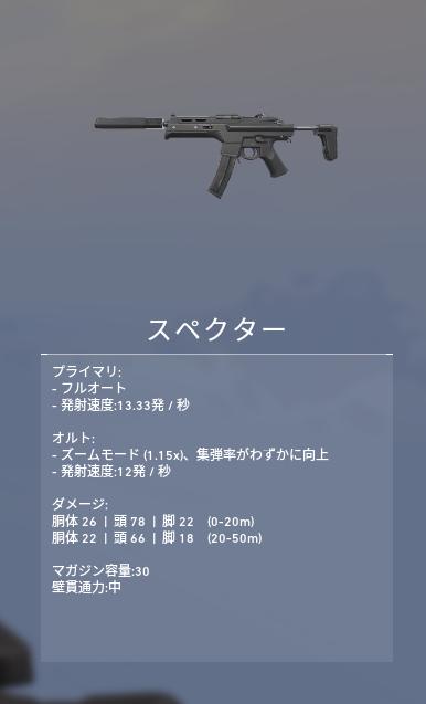 ヴァロラント 武器 スペクター