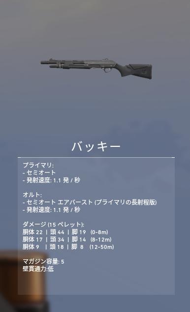 ヴァロラント 武器 バッキー