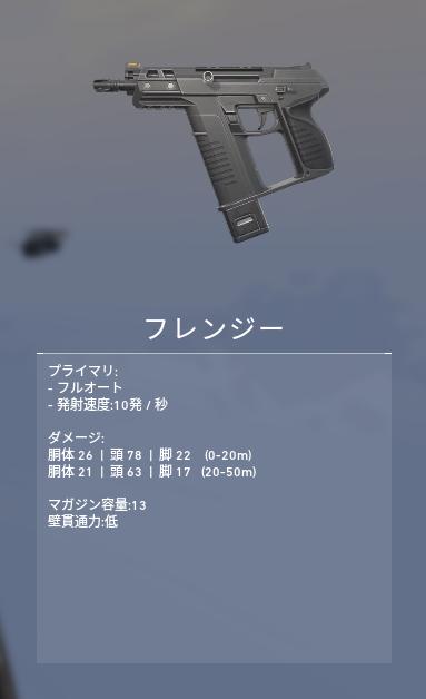 ヴァロラント 武器 フレンジー