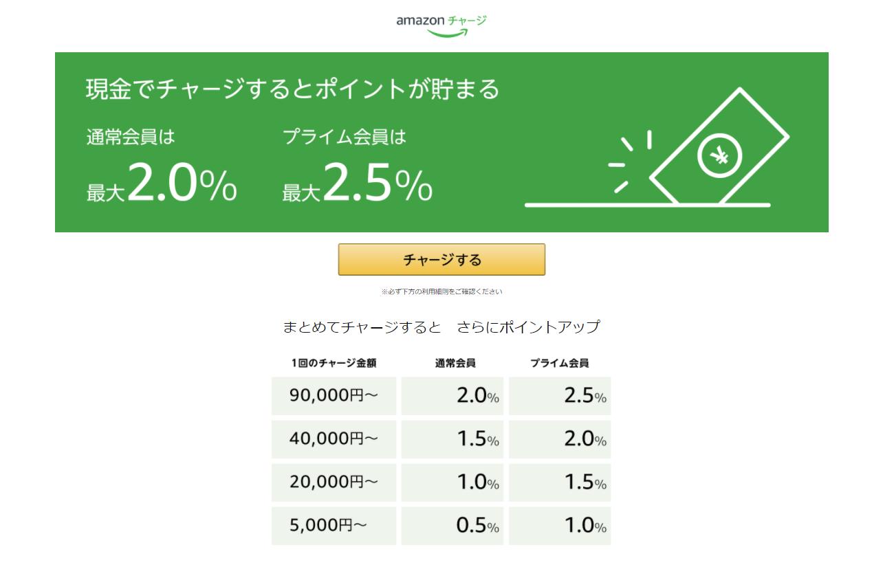 『Amazonチャージ』でお得に買い物する方法!【裏ワザ】
